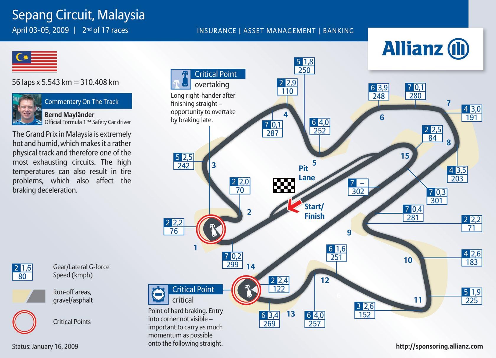 Maleisië formule 1, Sepang Circuit